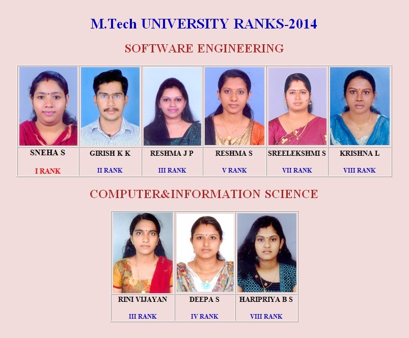 M.Tech UNIVERSITY RANKS-2014